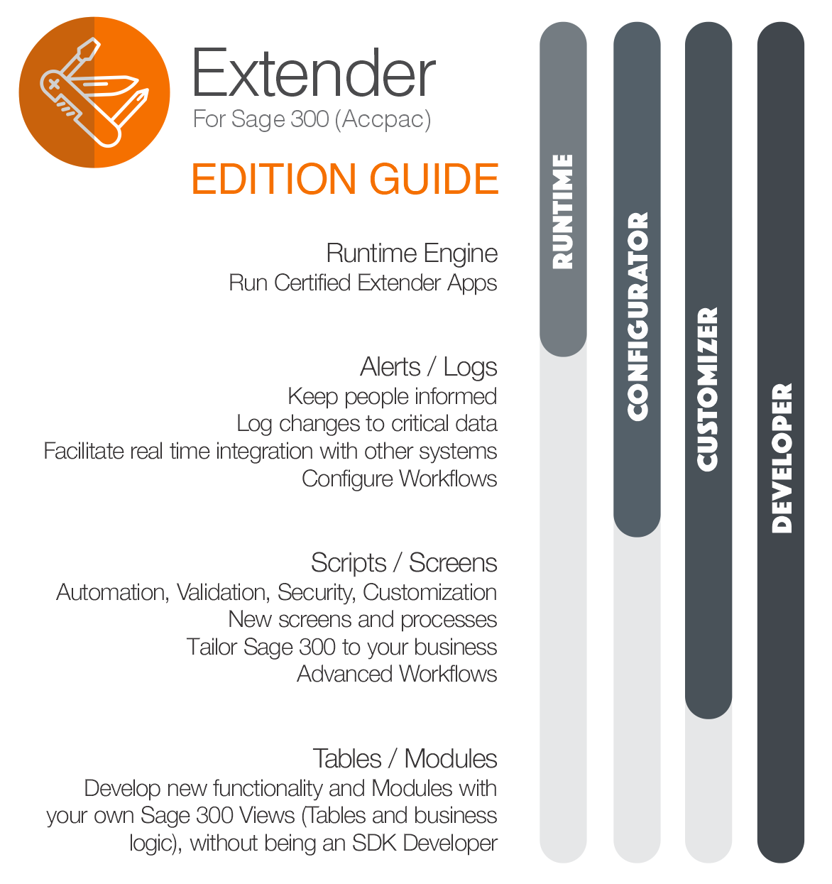 Extender Edition Guide